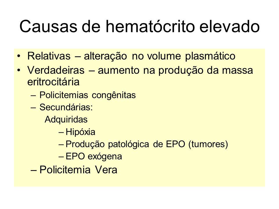 Causas de hematócrito elevado