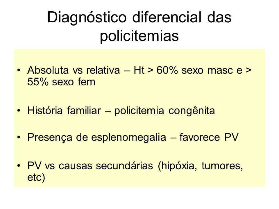 Diagnóstico diferencial das policitemias