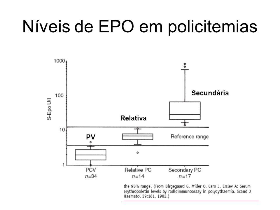 Níveis de EPO em policitemias