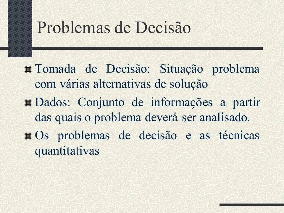 Problemas de Decisão Tomada de Decisão: Situação problema com várias alternativas de solução.