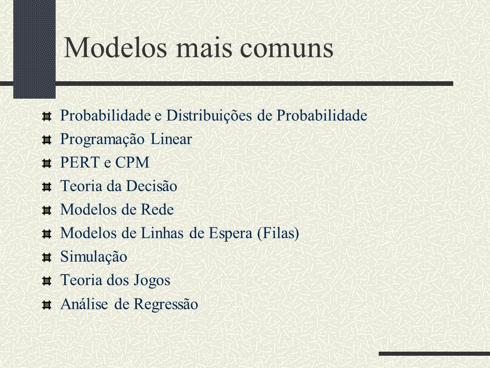 Modelos mais comuns Probabilidade e Distribuições de Probabilidade