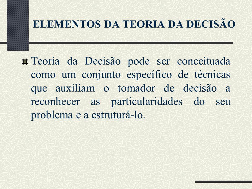 ELEMENTOS DA TEORIA DA DECISÃO