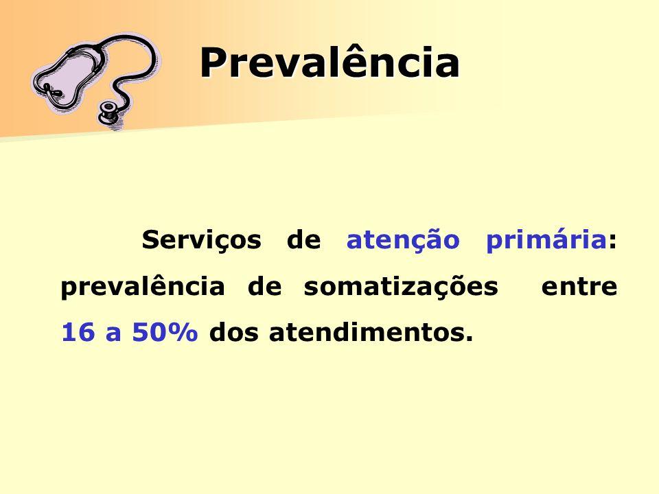 Prevalência Serviços de atenção primária: prevalência de somatizações entre 16 a 50% dos atendimentos.