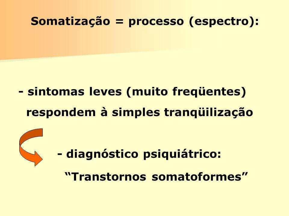 Somatização = processo (espectro):