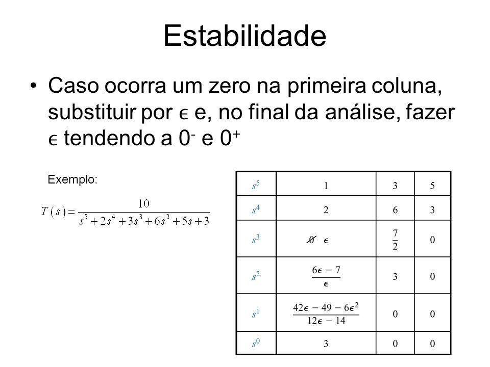 Estabilidade Caso ocorra um zero na primeira coluna, substituir por ϵ e, no final da análise, fazer ϵ tendendo a 0- e 0+