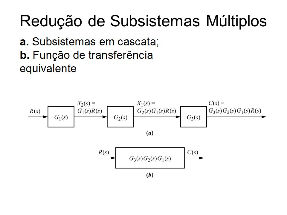 Redução de Subsistemas Múltiplos