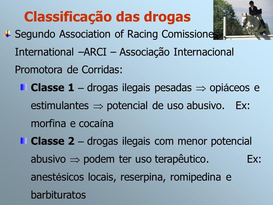 Classificação das drogas