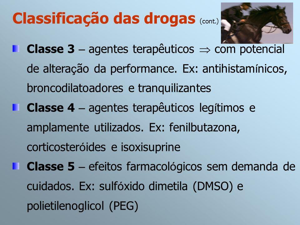 Classificação das drogas (cont.)