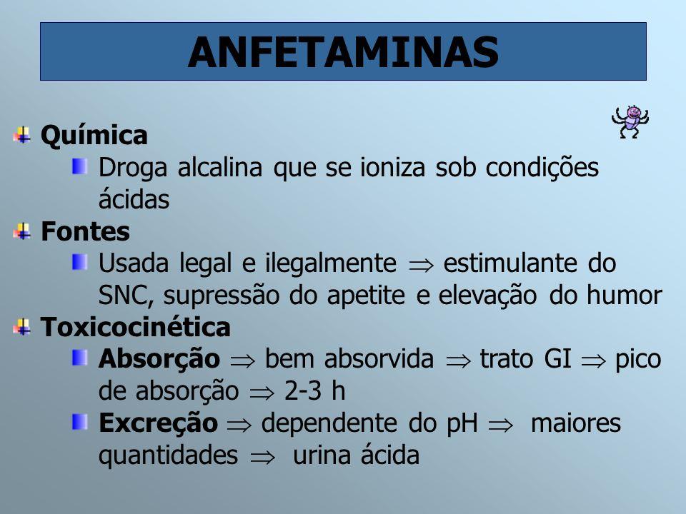 ANFETAMINAS Química Droga alcalina que se ioniza sob condições ácidas