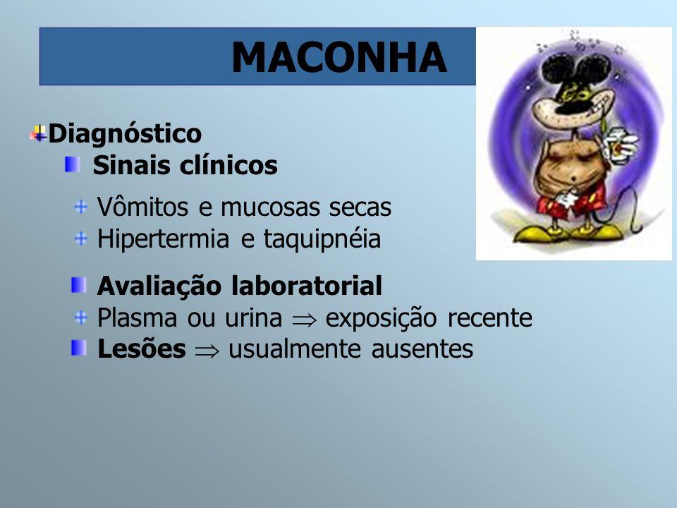 MACONHA Diagnóstico Sinais clínicos Vômitos e mucosas secas
