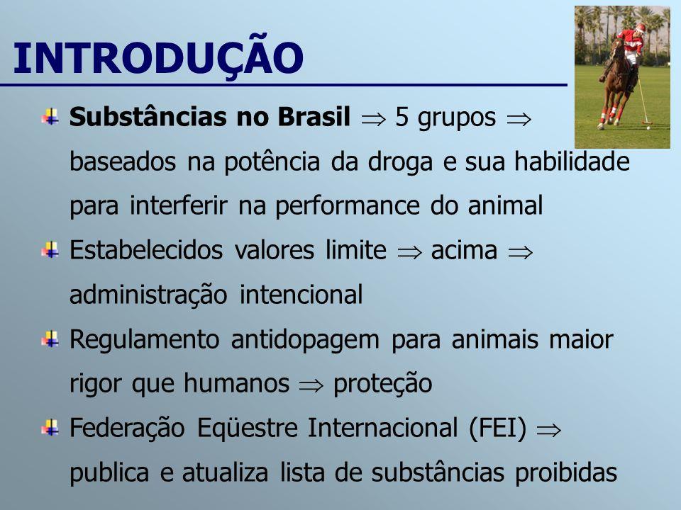 INTRODUÇÃO Substâncias no Brasil  5 grupos  baseados na potência da droga e sua habilidade para interferir na performance do animal.