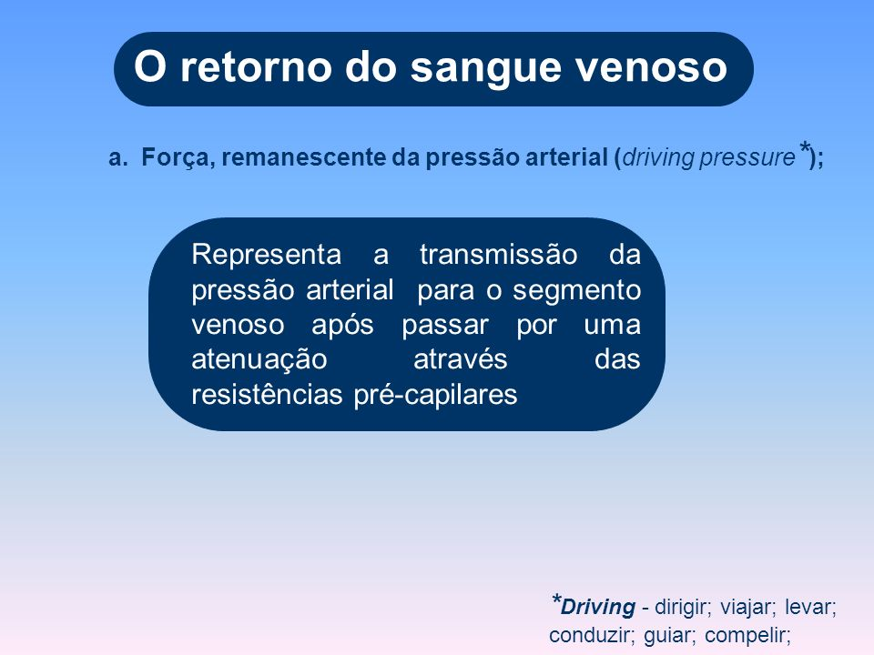 O retorno do sangue venoso
