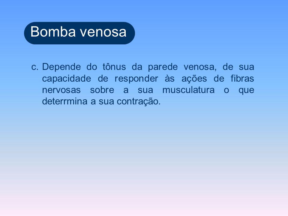 Bomba venosa
