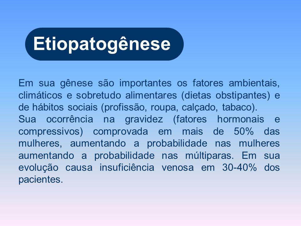 Etiopatogênese