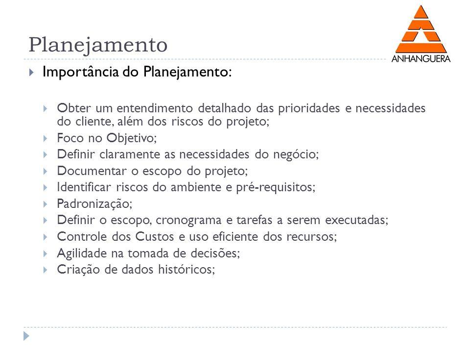 Planejamento Importância do Planejamento: