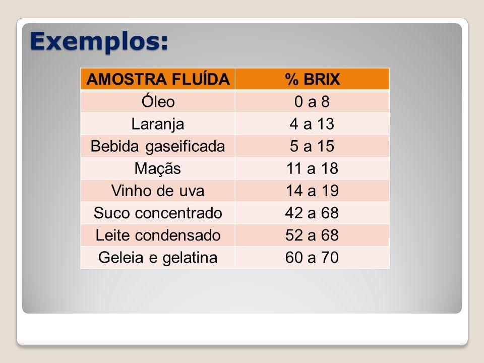 Exemplos: AMOSTRA FLUÍDA % BRIX Óleo 0 a 8 Laranja 4 a 13