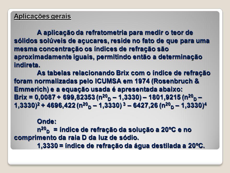 Aplicações gerais A aplicação da refratometria para medir o teor de sólidos solúveis de açucares, reside no fato de que para uma mesma concentração os índices de refração são aproximadamente iguais, permitindo então a determinação indireta.
