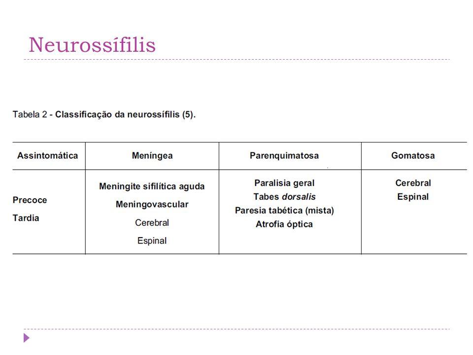 Neurossífilis A paralisia geral, sinónimo de neurossífilis parética e