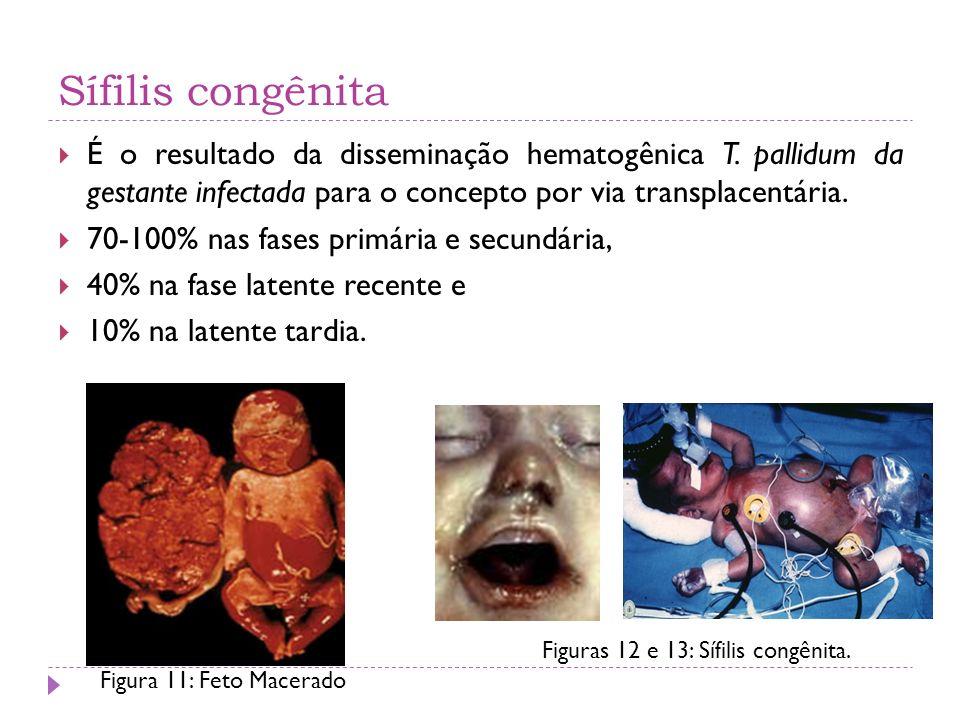 Sífilis congênita É o resultado da disseminação hematogênica T. pallidum da gestante infectada para o concepto por via transplacentária.