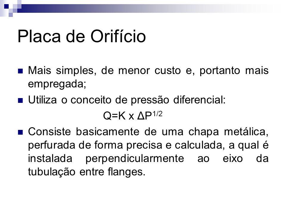 Placa de OrifícioMais simples, de menor custo e, portanto mais empregada; Utiliza o conceito de pressão diferencial: