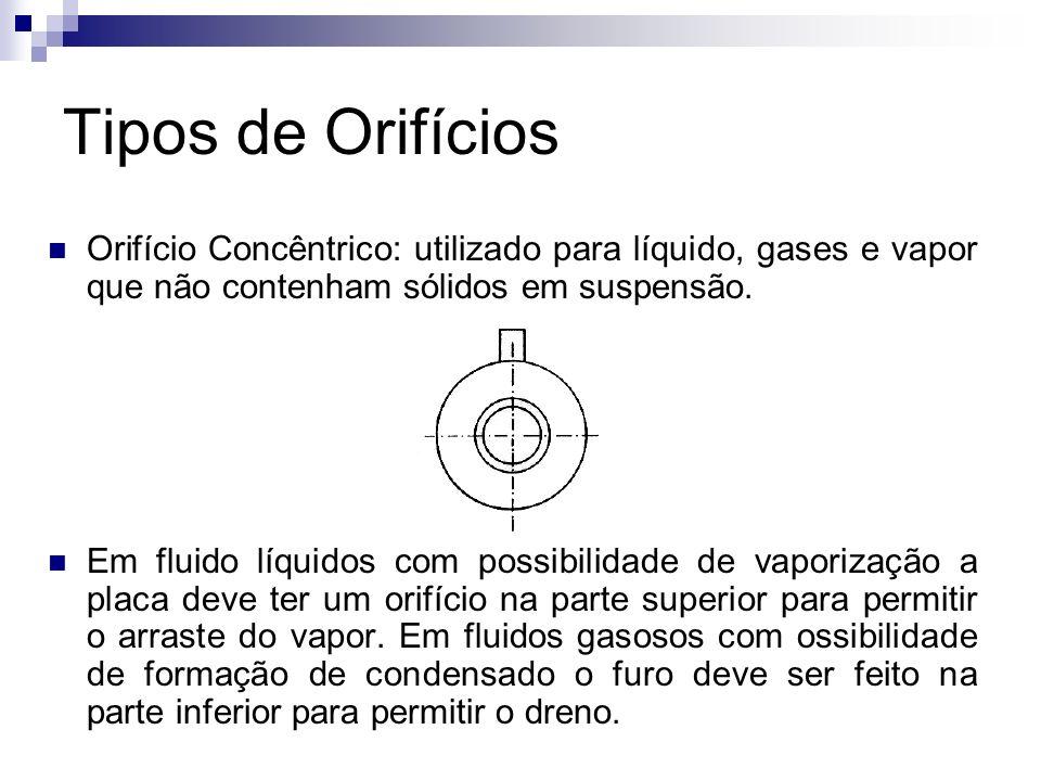 Tipos de Orifícios Orifício Concêntrico: utilizado para líquido, gases e vapor que não contenham sólidos em suspensão.