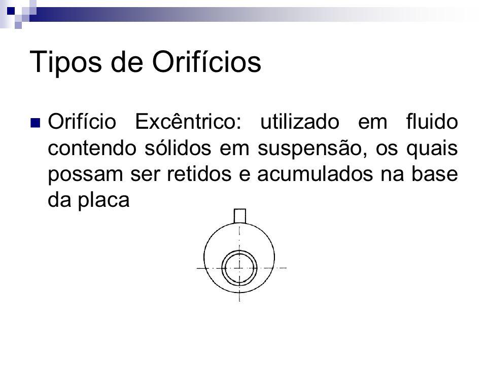 Tipos de OrifíciosOrifício Excêntrico: utilizado em fluido contendo sólidos em suspensão, os quais possam ser retidos e acumulados na base da placa.