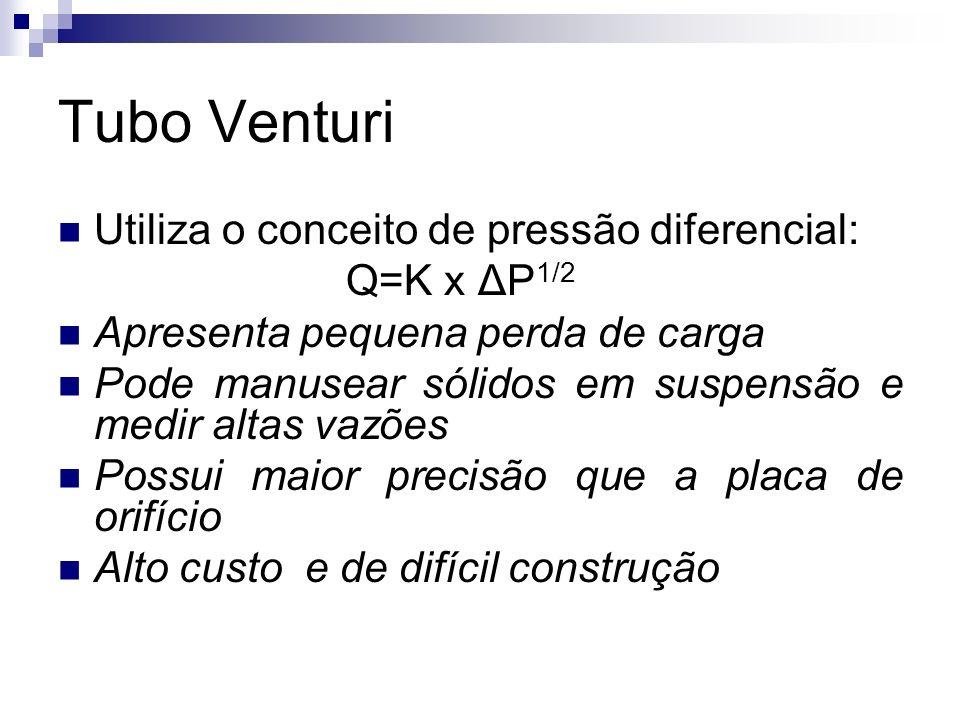 Tubo Venturi Utiliza o conceito de pressão diferencial: Q=K x ΔP1/2