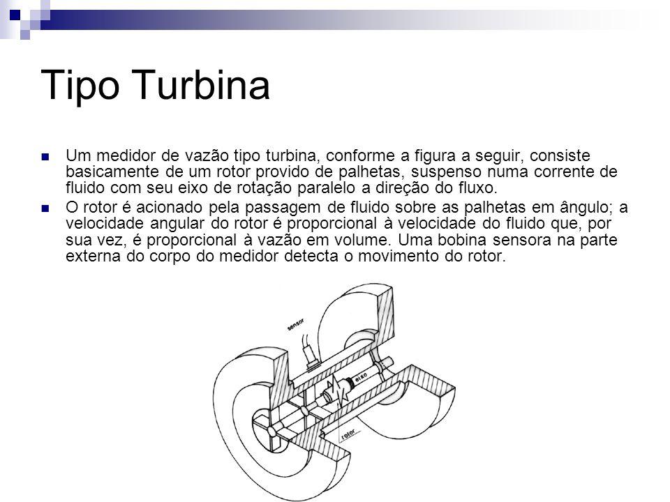 Tipo Turbina