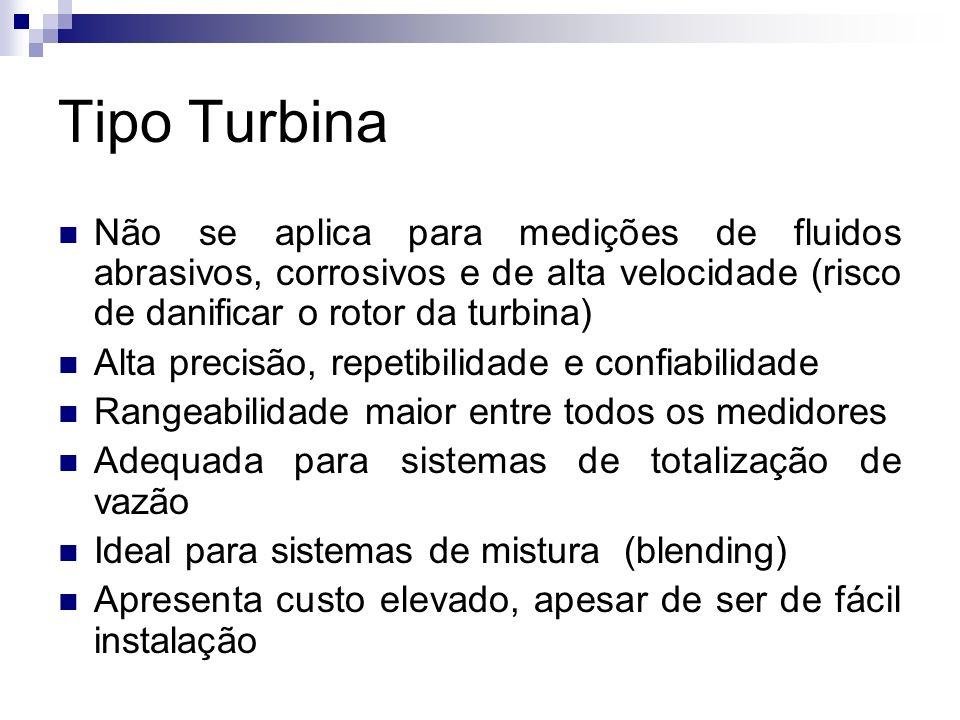 Tipo TurbinaNão se aplica para medições de fluidos abrasivos, corrosivos e de alta velocidade (risco de danificar o rotor da turbina)