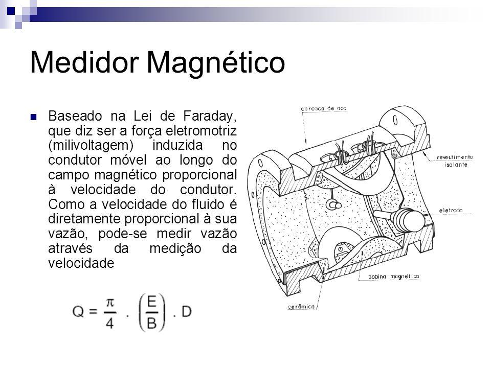 Medidor Magnético