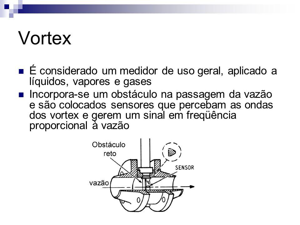 Vortex É considerado um medidor de uso geral, aplicado a líquidos, vapores e gases.