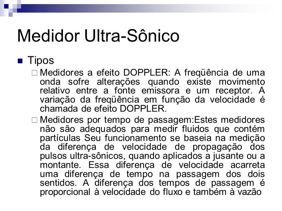 Medidor Ultra-Sônico Tipos