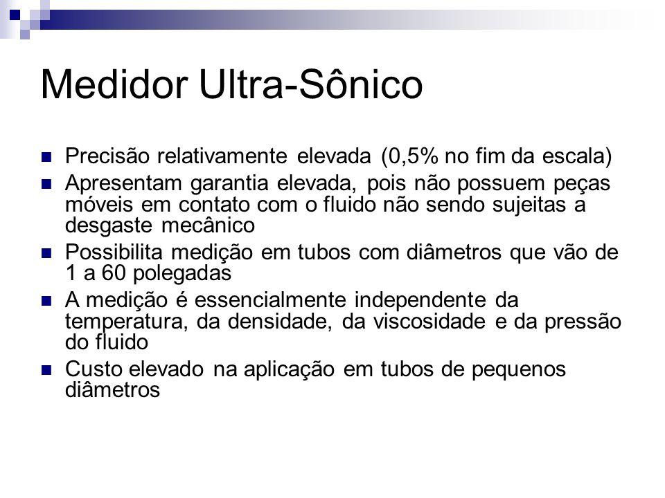 Medidor Ultra-Sônico Precisão relativamente elevada (0,5% no fim da escala)