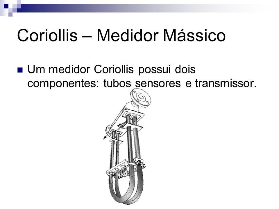 Coriollis – Medidor Mássico