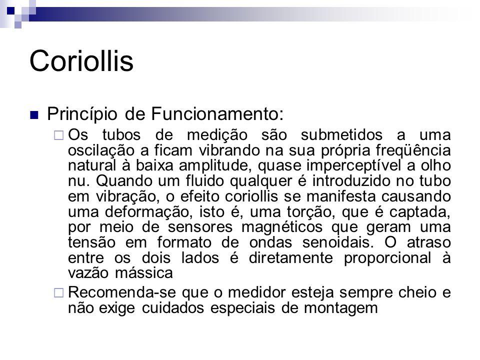 Coriollis Princípio de Funcionamento: