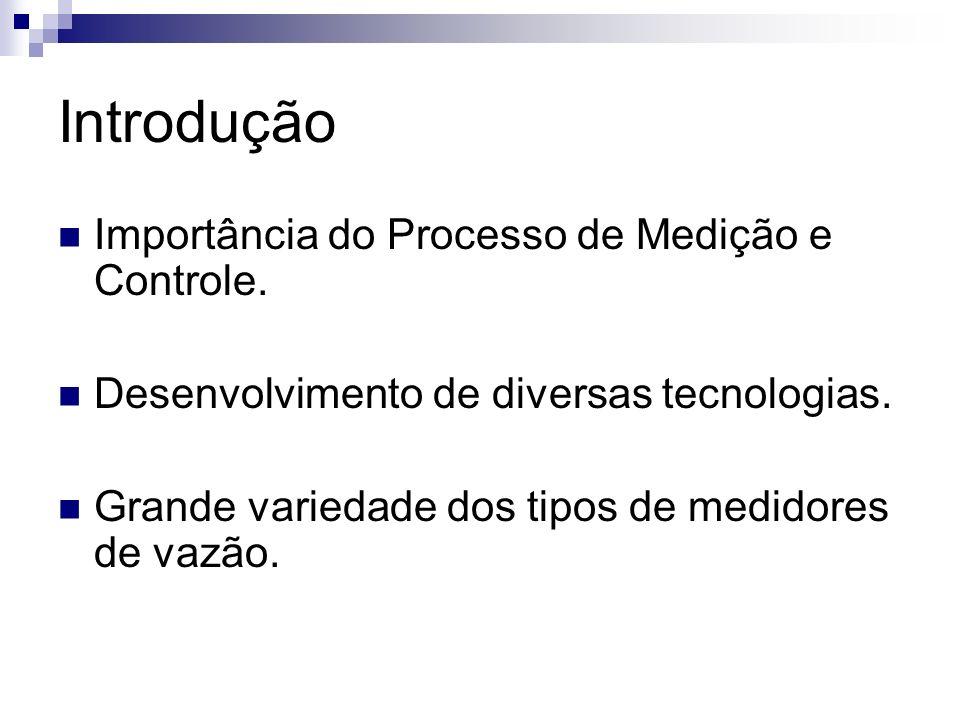 Introdução Importância do Processo de Medição e Controle.