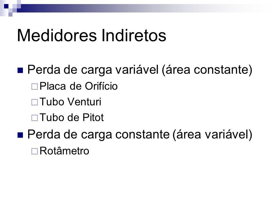 Medidores Indiretos Perda de carga variável (área constante)