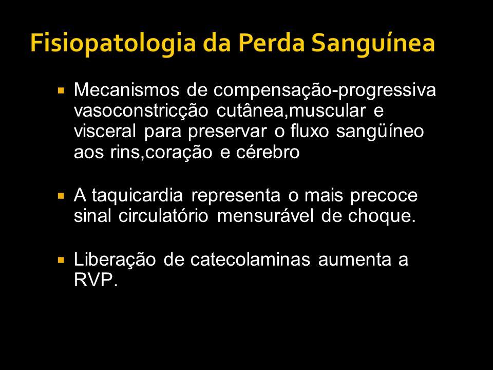 Mecanismos de compensação-progressiva vasoconstricção cutânea,muscular e visceral para preservar o fluxo sangüíneo aos rins,coração e cérebro