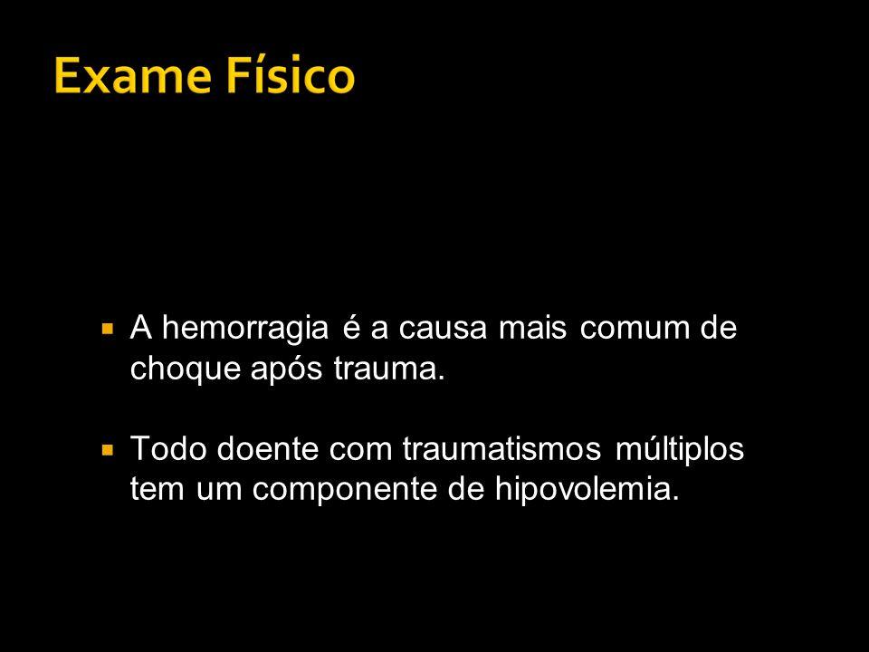 A hemorragia é a causa mais comum de choque após trauma.