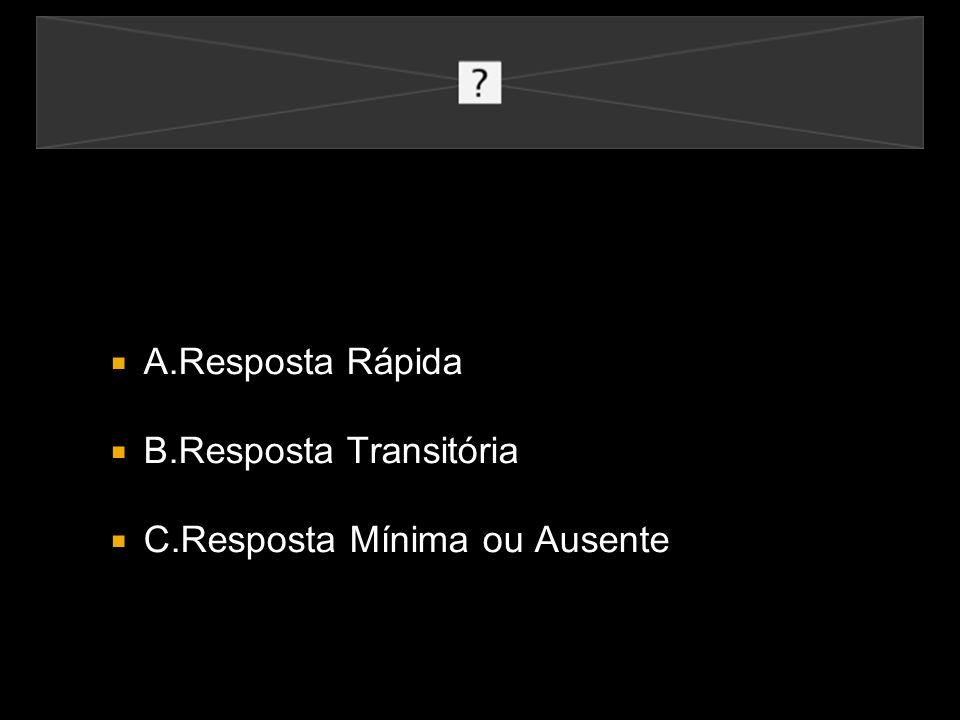 A.Resposta Rápida B.Resposta Transitória C.Resposta Mínima ou Ausente