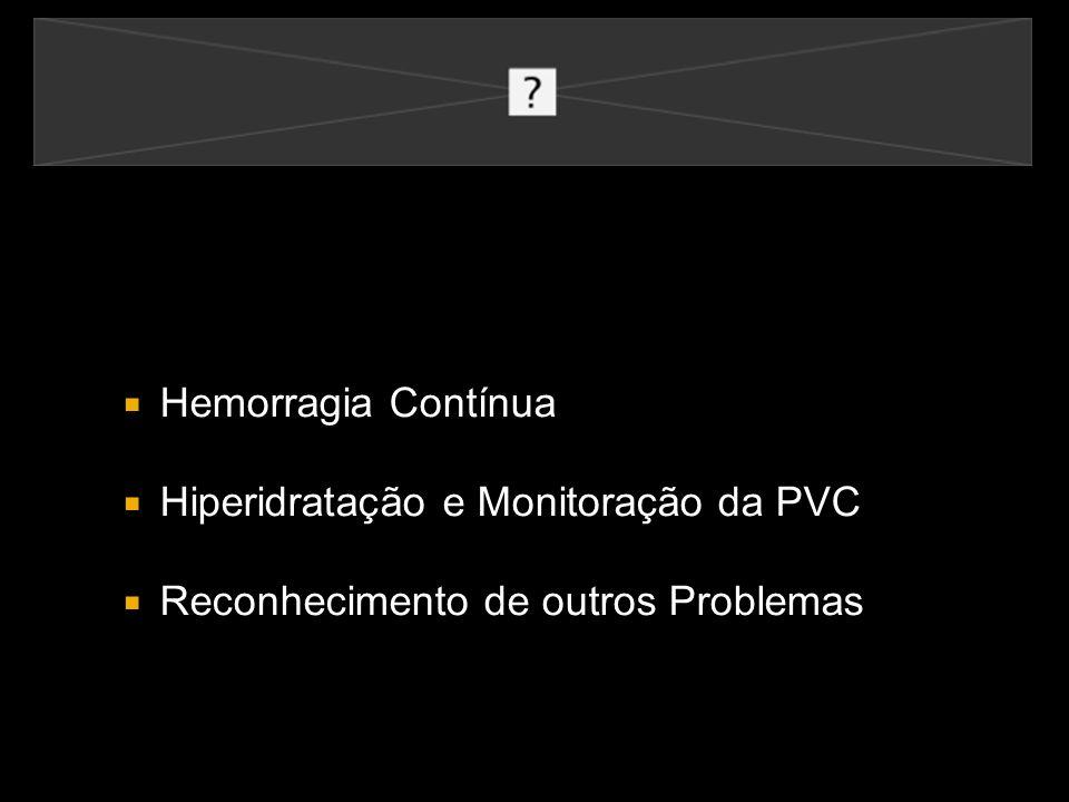 Hemorragia Contínua Hiperidratação e Monitoração da PVC Reconhecimento de outros Problemas
