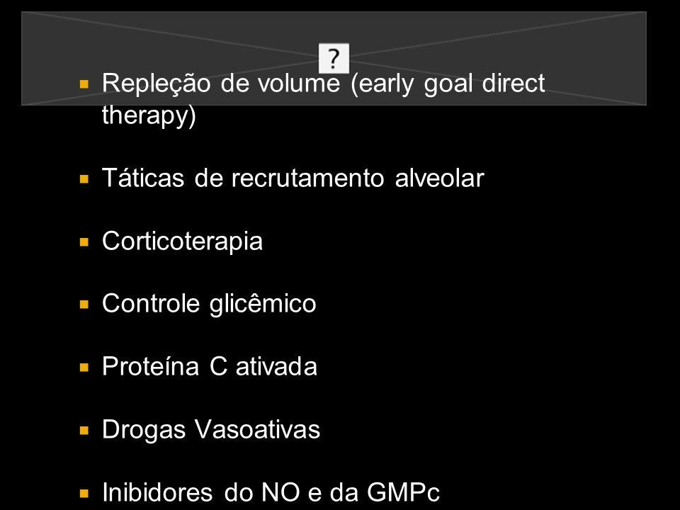 Repleção de volume (early goal direct therapy)