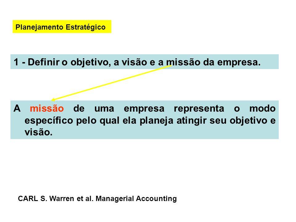 1 - Definir o objetivo, a visão e a missão da empresa.