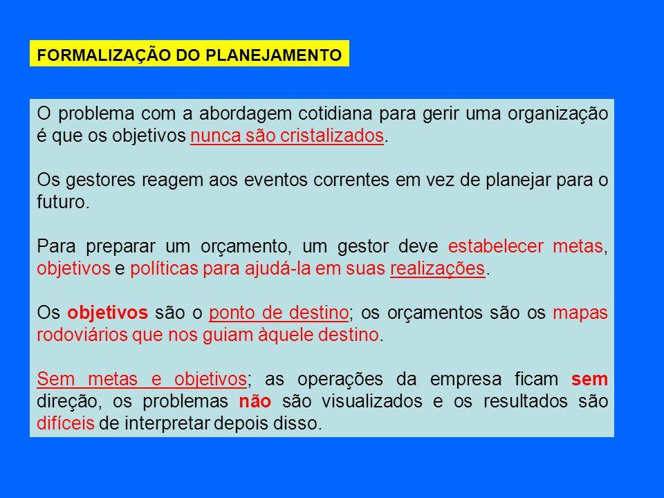 FORMALIZAÇÃO DO PLANEJAMENTO
