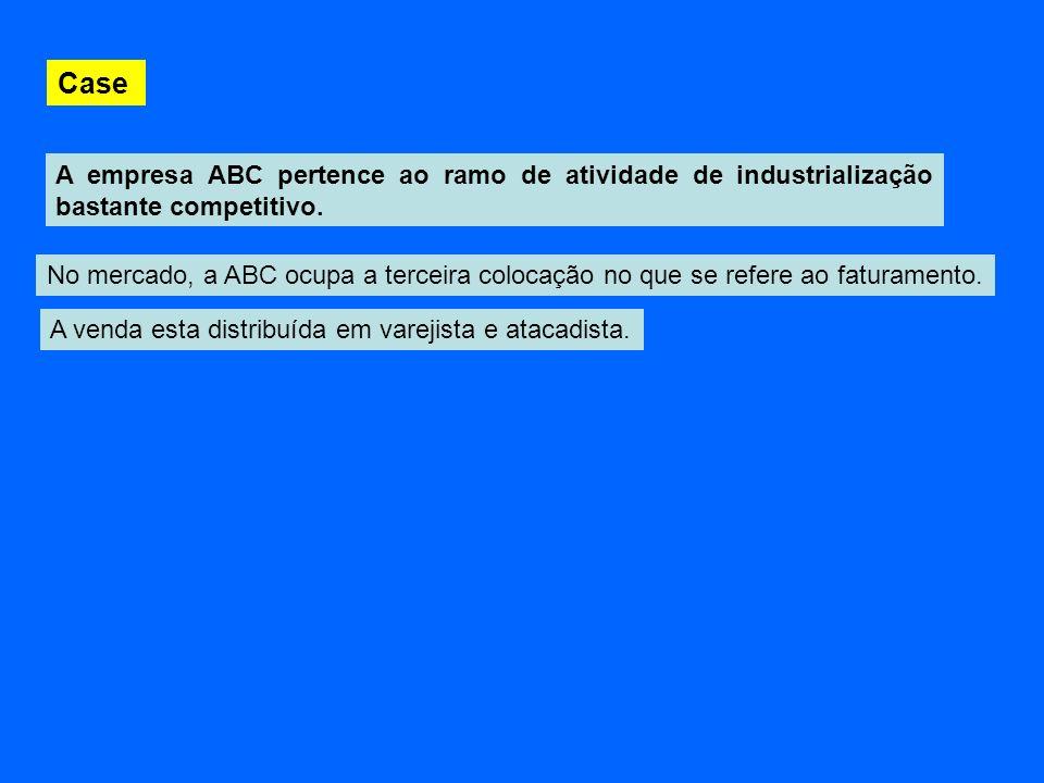 Case A empresa ABC pertence ao ramo de atividade de industrialização bastante competitivo.