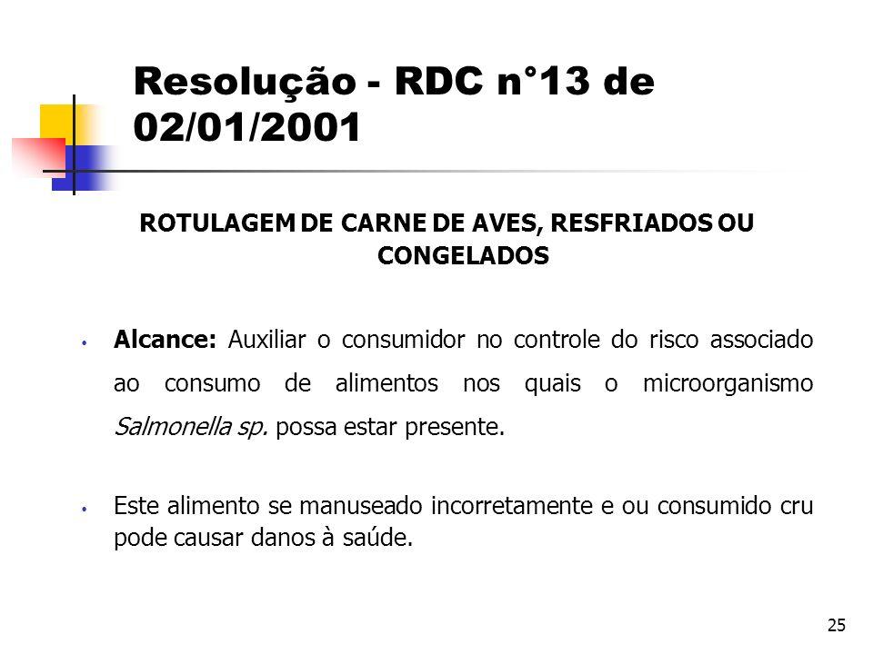 ROTULAGEM DE CARNE DE AVES, RESFRIADOS OU CONGELADOS