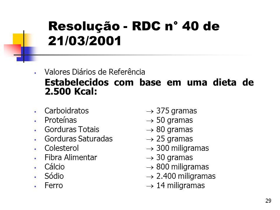 Resolução - RDC n° 40 de 21/03/2001Valores Diários de Referência. Estabelecidos com base em uma dieta de 2.500 Kcal: