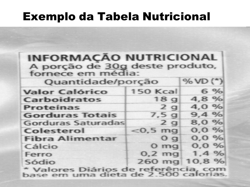 Exemplo da Tabela Nutricional