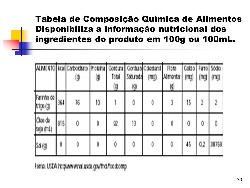 Tabela de Composição Química de Alimentos Disponibiliza a informação nutricional dos ingredientes do produto em 100g ou 100mL.