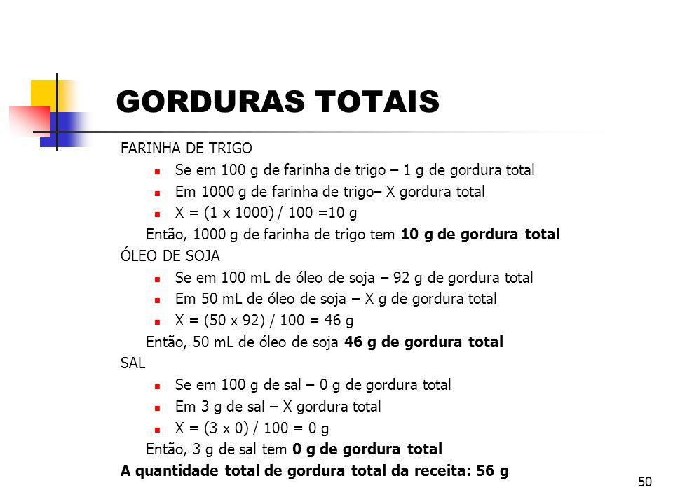 GORDURAS TOTAIS FARINHA DE TRIGO
